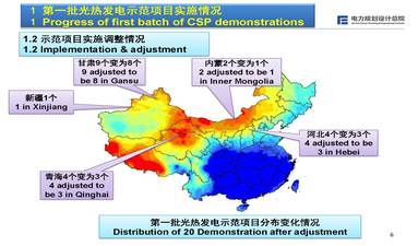 China 4 CSP demos quit and 16 totaling 1014MW to be completed successively by 2020