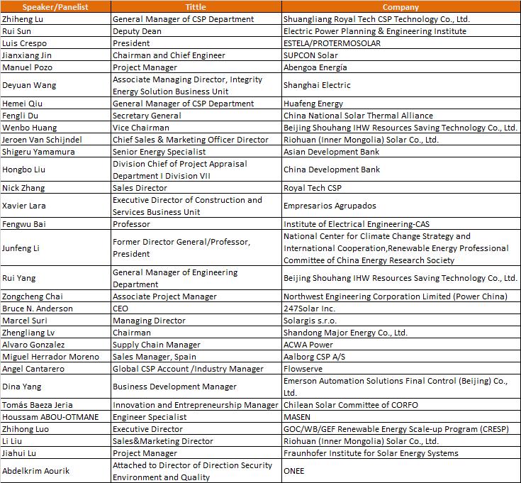 Speaker list released! -CSP Focus China 2018 March 22-23 Beijng